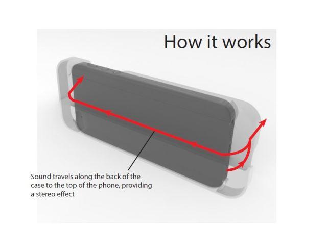 Speaker case 3